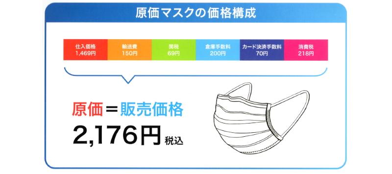 原価マスクの価格構成