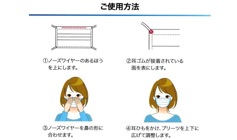 トリニティの原価マスクの使用方法