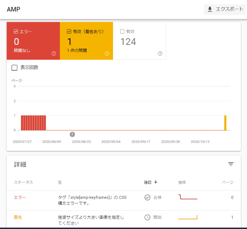 Search Console:AMPの画面