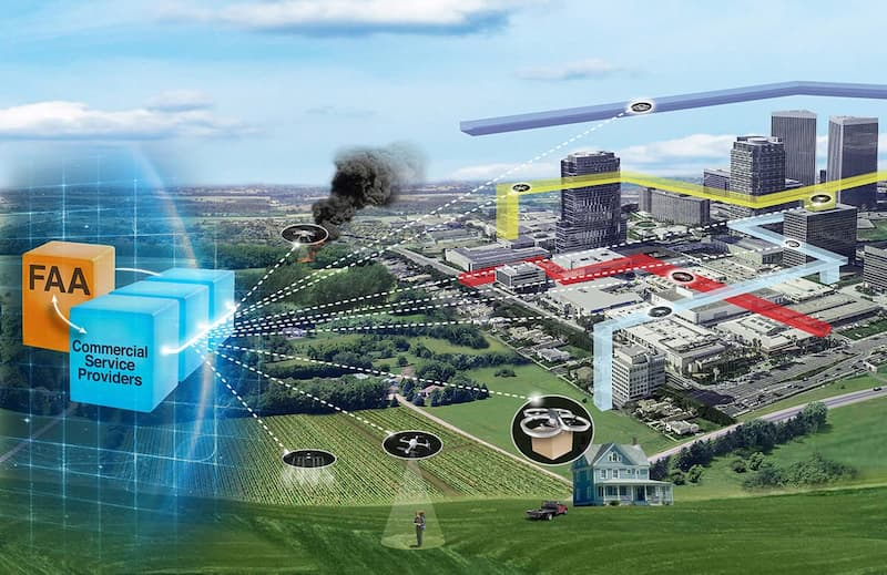 NASAの交通管理(UTM)システムのコンセプト、様々な商業・公安ミッションを管理